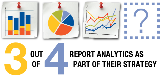 a brief analytical survey of performance National survey of pre- and post-analytical performance measures used in newborn screening programs simran tiwana, mba susan tanksley, phd brad therrell, phd §.