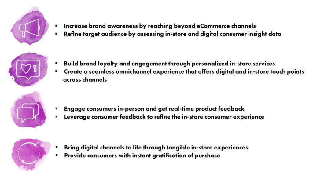 pureplay retailers